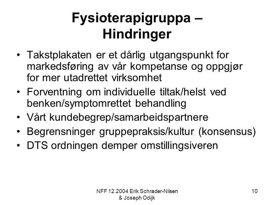 NFF 12.2004 Erik Schrader-Nilsen & Joseph Odijk 10 Fysioterapigruppa – Hindringer Takstplakaten er et dårlig utgangspunkt for markedsføring av vår kom