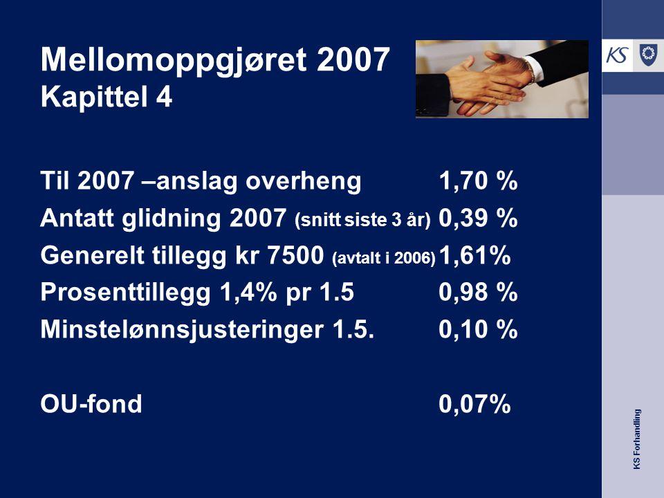 Mellomoppgjøret 2007 Kapittel 4 Til 2007 –anslag overheng 1,70 % Antatt glidning 2007 (snitt siste 3 år) 0,39 % Generelt tillegg kr 7500 (avtalt i 2006) 1,61% Prosenttillegg 1,4% pr 1.50,98 % Minstelønnsjusteringer 1.5.0,10 % OU-fond 0,07%