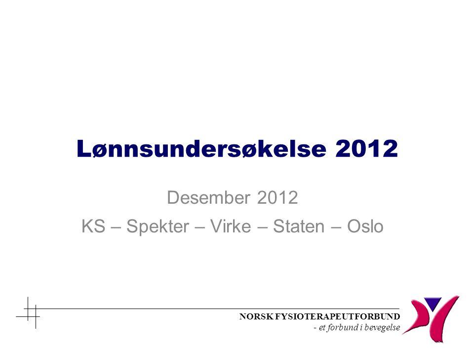 NORSK FYSIOTERAPEUTFORBUND - et forbund i bevegelse Svarprosent 2012 OmrådeSvar prosent Kvinner antall Kvinner % Menn antall Menn %Totalt KS 44,7 %77590,4%829,6%857 Spekter 45,2 %57686,3%9114,7%667 Virke 30,5 %6480,0%1620,0%80 Oslo kommune 45,3 %9690,6%109,4%106 Staten 51,8 %8776,3%2723,7%114 Totalt 44,4 %159887,6%22612,4%1824