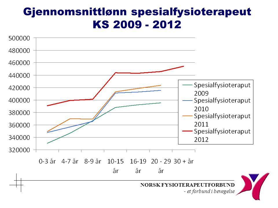 NORSK FYSIOTERAPEUTFORBUND - et forbund i bevegelse Gjennomsnittlønn spesialfysioterapeut KS 2009 - 2012