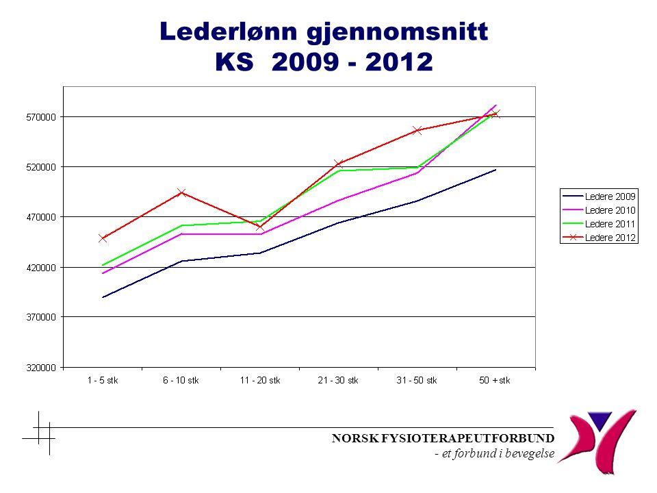 NORSK FYSIOTERAPEUTFORBUND - et forbund i bevegelse Lederlønn gjennomsnitt KS 2009 - 2012
