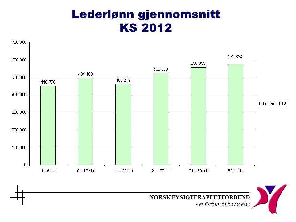 NORSK FYSIOTERAPEUTFORBUND - et forbund i bevegelse Lederlønn gjennomsnitt KS 2012