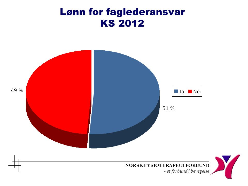 NORSK FYSIOTERAPEUTFORBUND - et forbund i bevegelse Lønn for faglederansvar KS 2012