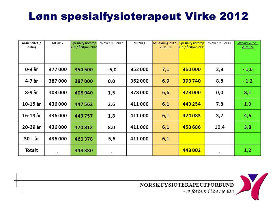 NORSK FYSIOTERAPEUTFORBUND - et forbund i bevegelse Ansiennitet / Stilling Ml 2012Spesialfysioterap eut / årslønn 2012 % over ml. 2012 Ml 2011ML øknin