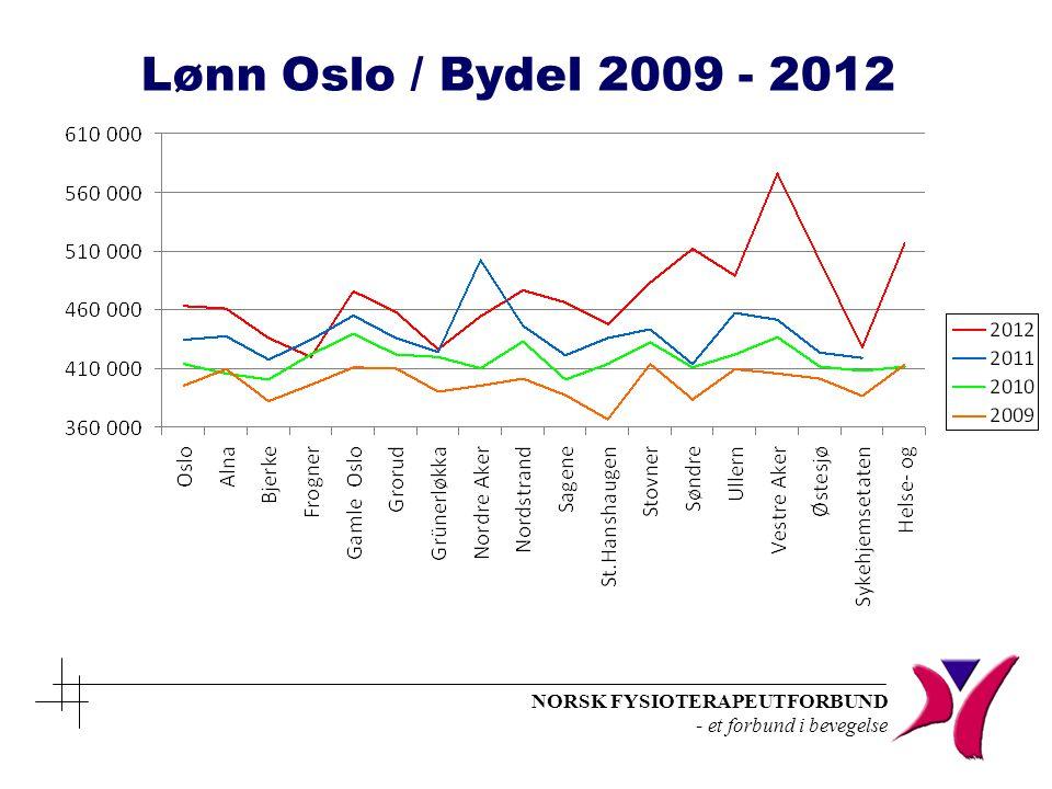 NORSK FYSIOTERAPEUTFORBUND - et forbund i bevegelse Lønn Oslo / Bydel 2009 - 2012