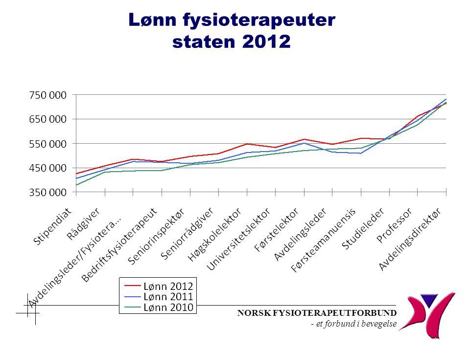 NORSK FYSIOTERAPEUTFORBUND - et forbund i bevegelse Lønn fysioterapeuter staten 2012