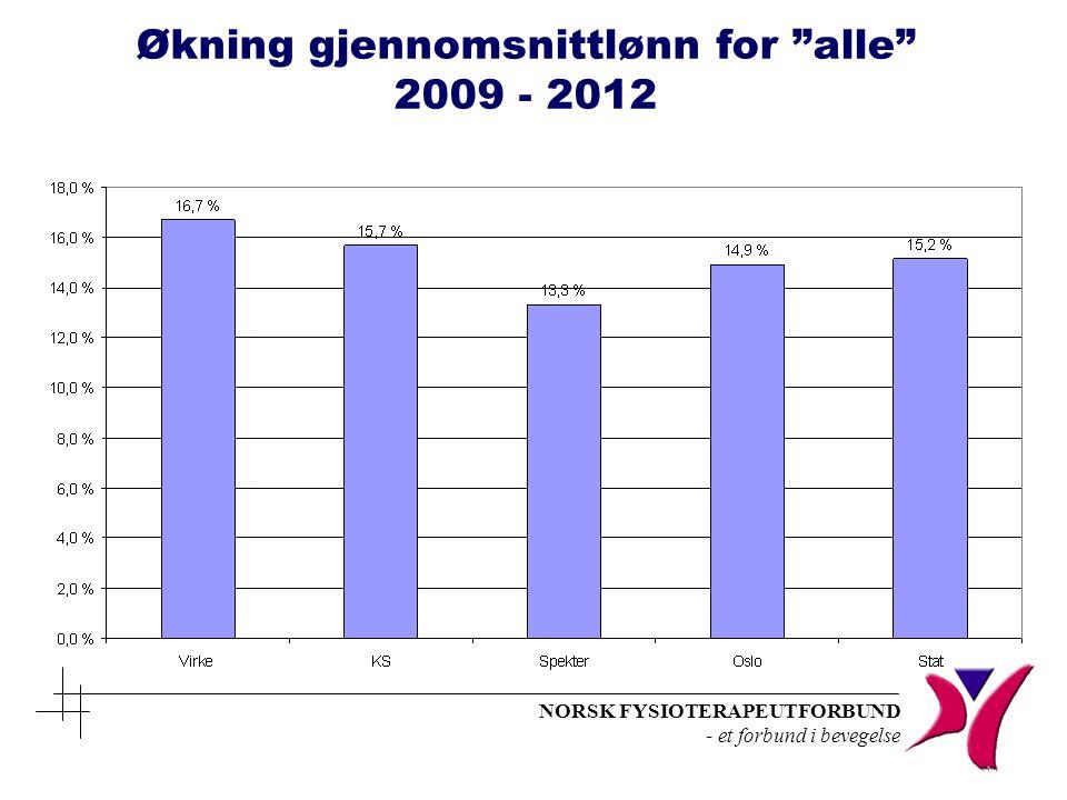 """NORSK FYSIOTERAPEUTFORBUND - et forbund i bevegelse Økning gjennomsnittlønn for """"alle"""" 2009 - 2012"""
