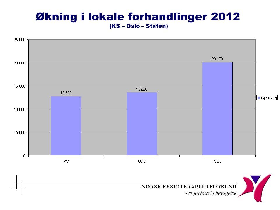 NORSK FYSIOTERAPEUTFORBUND - et forbund i bevegelse Økning i lokale forhandlinger 2012 (KS – Oslo – Staten)
