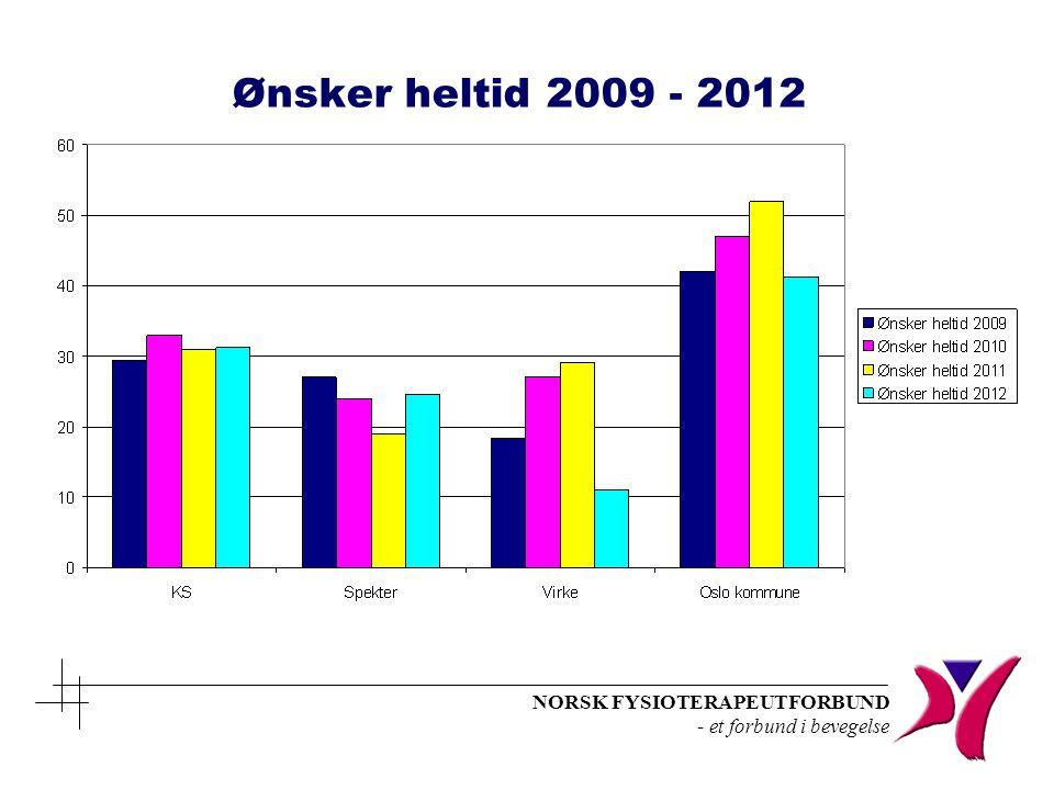 NORSK FYSIOTERAPEUTFORBUND - et forbund i bevegelse Ønsker heltid 2009 - 2012