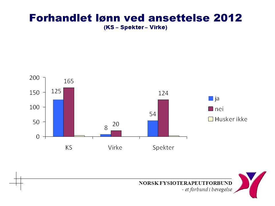 NORSK FYSIOTERAPEUTFORBUND - et forbund i bevegelse Forhandlet lønn ved ansettelse 2012 (KS – Spekter – Virke)