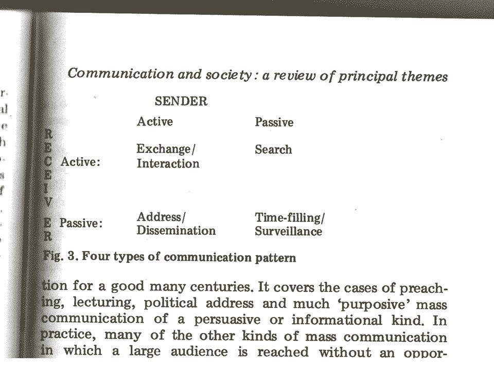 * Kommunikasjon innebærer at noe forandres * Ingen forandring, ingen kommunikasjon * Hva forandrer du etter denne gjennomgangen.