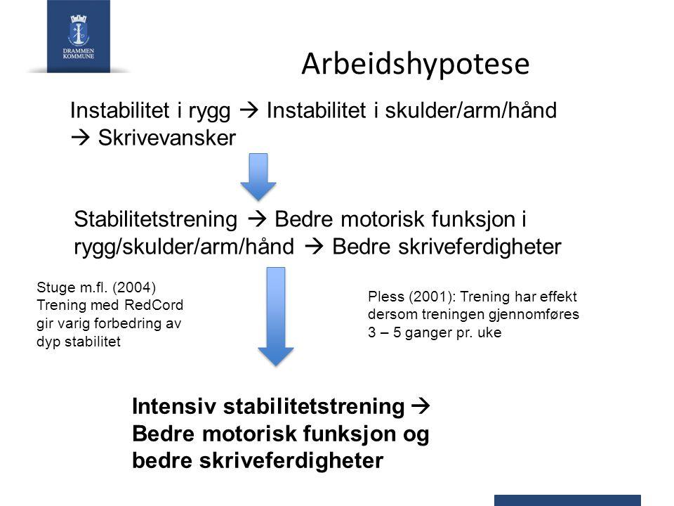 Arbeidshypotese Instabilitet i rygg  Instabilitet i skulder/arm/hånd  Skrivevansker Stabilitetstrening  Bedre motorisk funksjon i rygg/skulder/arm/hånd  Bedre skriveferdigheter Stuge m.fl.