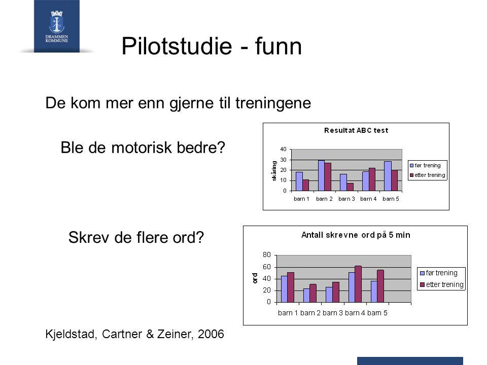 Pilotstudie - funn Kjeldstad, Cartner & Zeiner, 2006 De kom mer enn gjerne til treningene Ble de motorisk bedre.