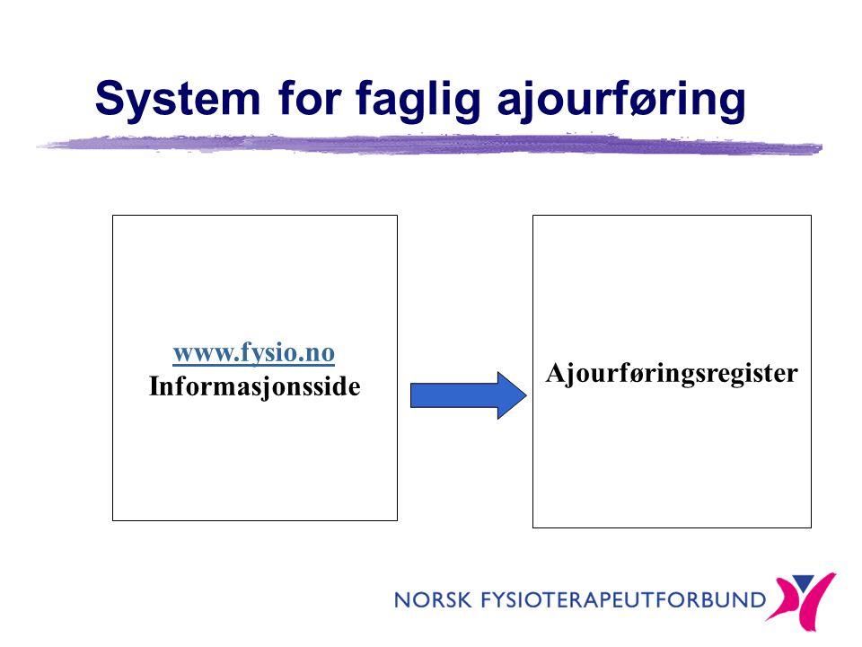 System for faglig ajourføring.).) www.fysio.no Informasjonsside Ajourføringsregister
