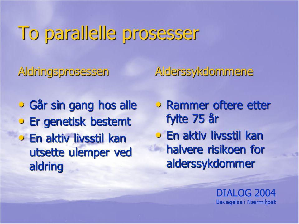 To parallelle prosesser Aldringsprosessen Går sin gang hos alle Går sin gang hos alle Er genetisk bestemt Er genetisk bestemt En aktiv livsstil kan ut