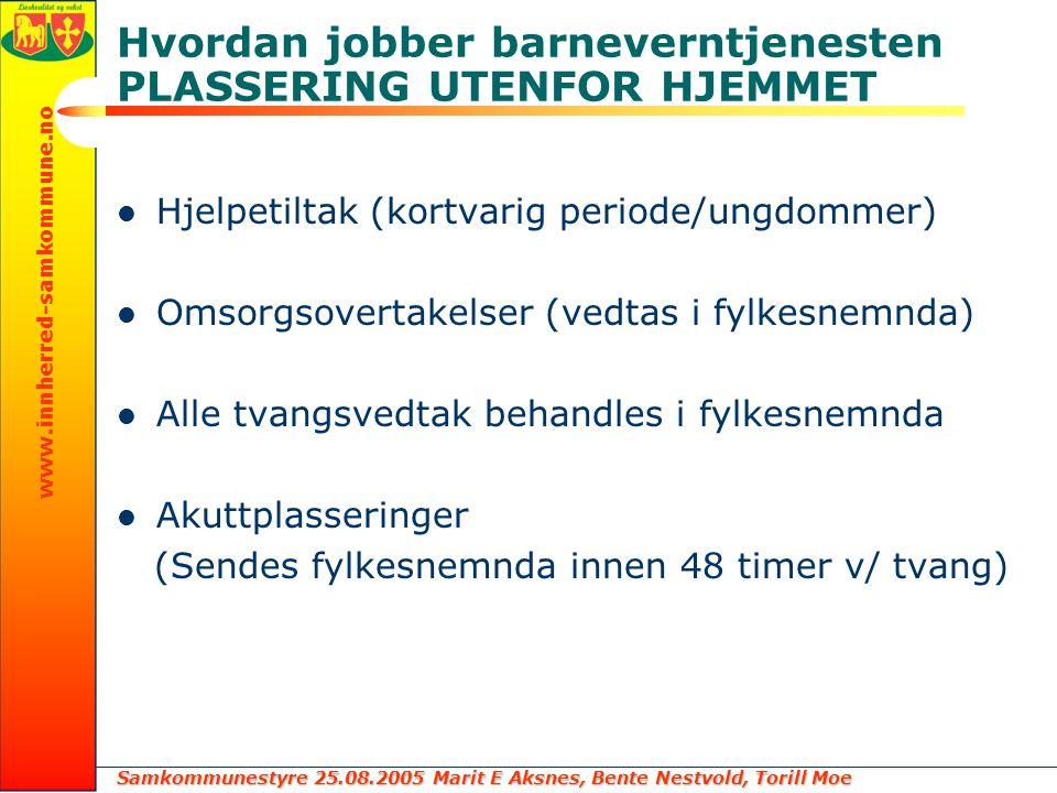 Samkommunestyre 25.08.2005 Marit E Aksnes, Bente Nestvold, Torill Moe www.innherred-samkommune.no Hvordan jobber barneverntjenesten PLASSERING UTENFOR