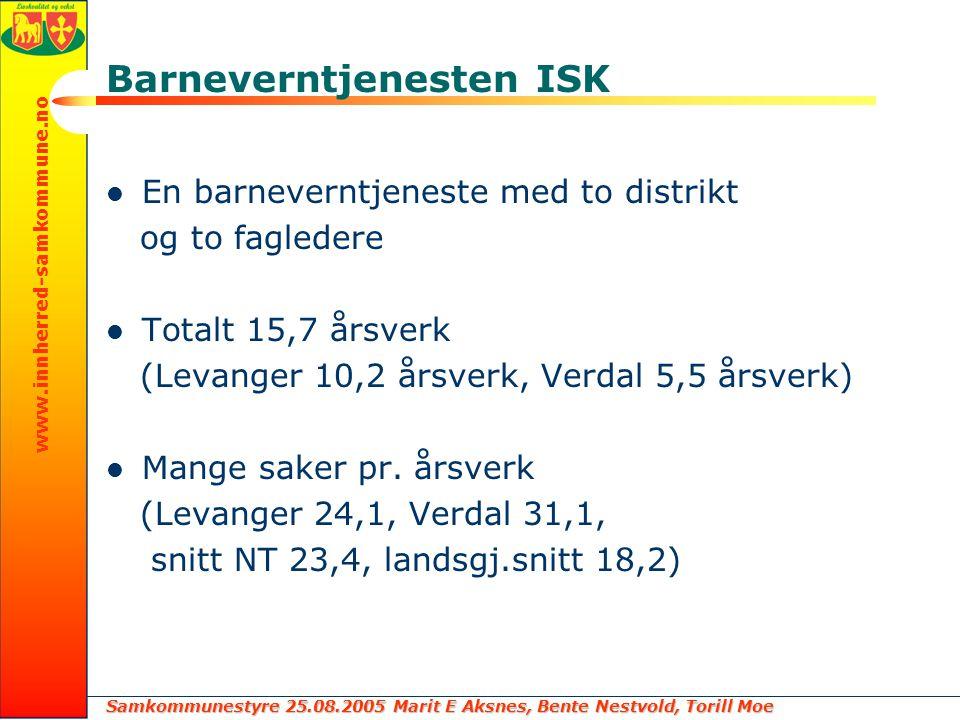 Samkommunestyre 25.08.2005 Marit E Aksnes, Bente Nestvold, Torill Moe www.innherred-samkommune.no Barneverntjenesten ISK En barneverntjeneste med to d