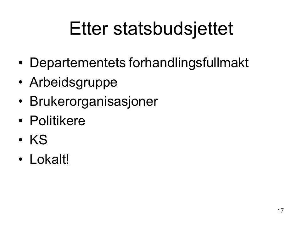 Etter statsbudsjettet Departementets forhandlingsfullmakt Arbeidsgruppe Brukerorganisasjoner Politikere KS Lokalt.
