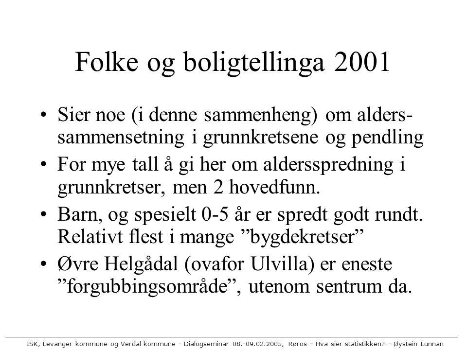 ISK, Levanger kommune og Verdal kommune - Dialogseminar 08.-09.02.2005, Røros – Hva sier statistikken? - Øystein Lunnan Folke og boligtellinga 2001 Si