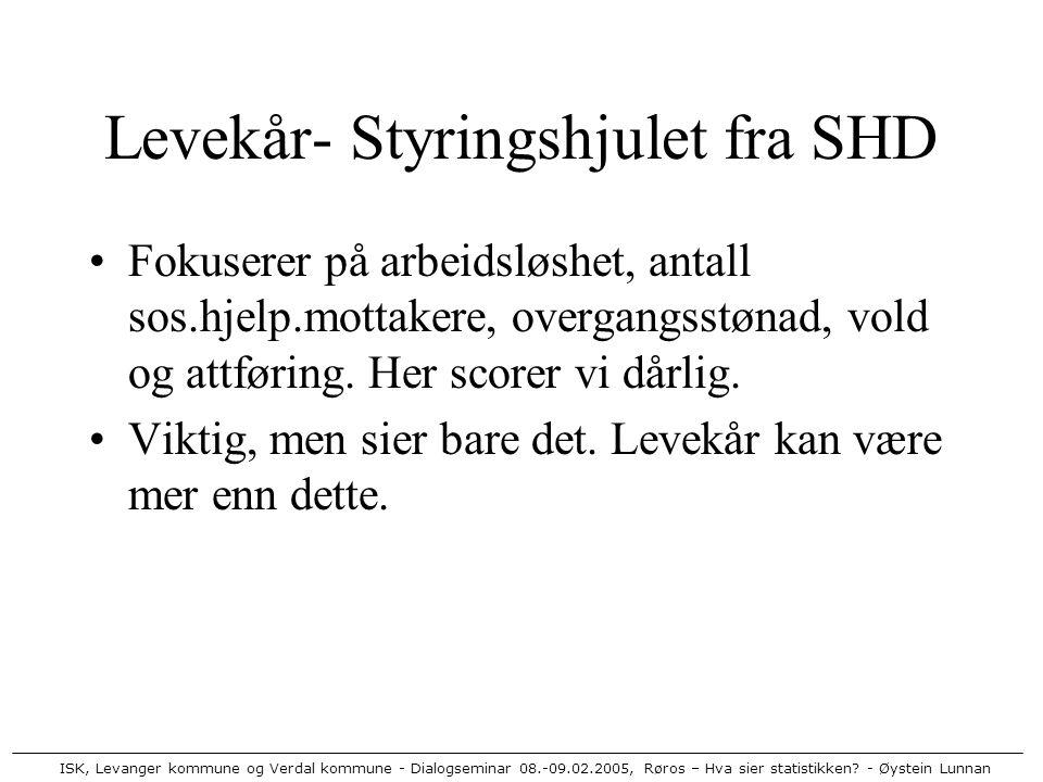 ISK, Levanger kommune og Verdal kommune - Dialogseminar 08.-09.02.2005, Røros – Hva sier statistikken? - Øystein Lunnan Levekår- Styringshjulet fra SH
