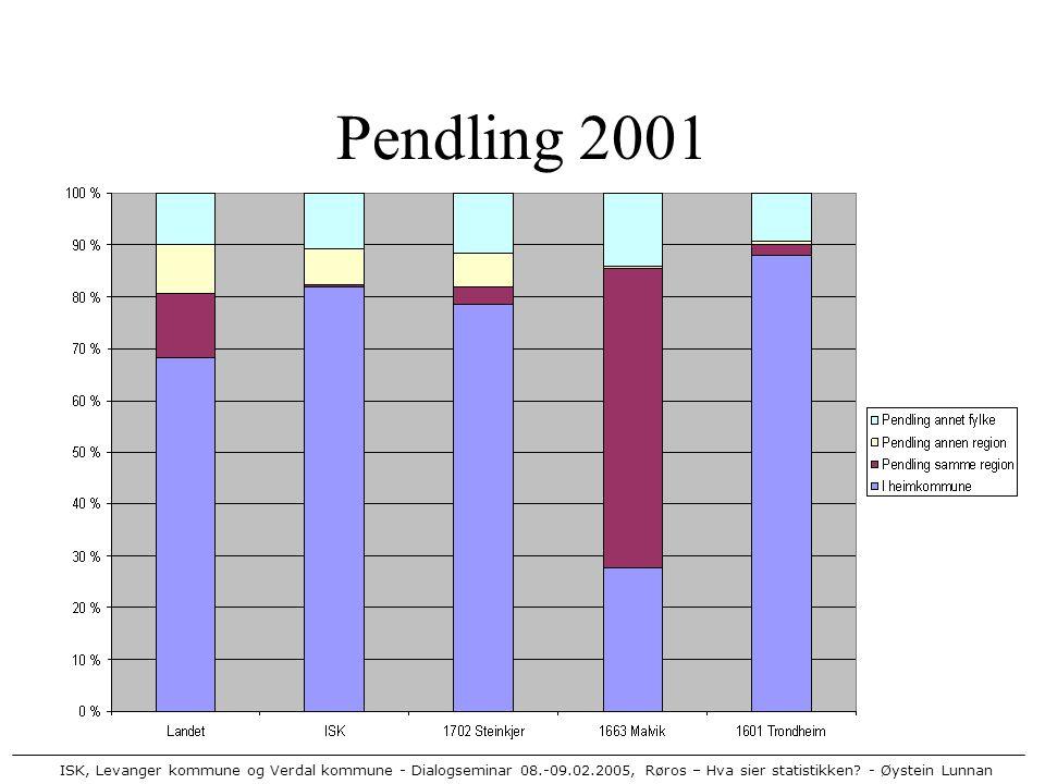 ISK, Levanger kommune og Verdal kommune - Dialogseminar 08.-09.02.2005, Røros – Hva sier statistikken? - Øystein Lunnan Pendling 2001