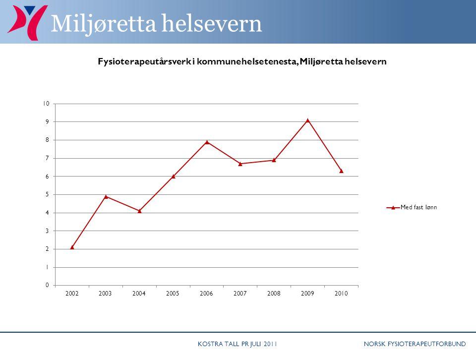 NORSK FYSIOTERAPEUTFORBUND Miljøretta helsevern KOSTRA TALL PR JULI 2011