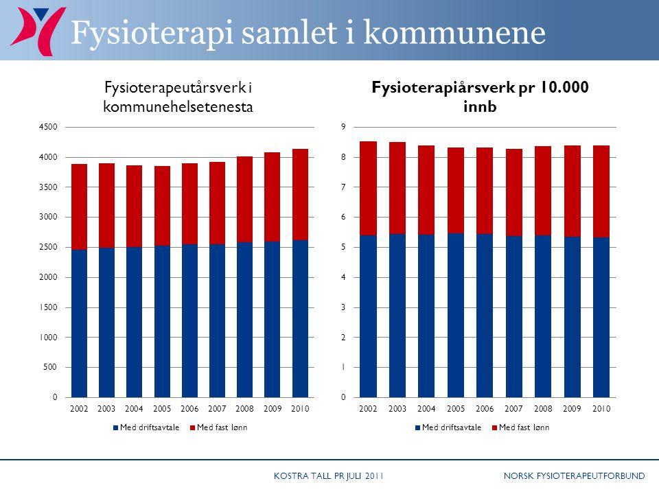 NORSK FYSIOTERAPEUTFORBUND Fysioterapi samlet i kommunene KOSTRA TALL PR JULI 2011