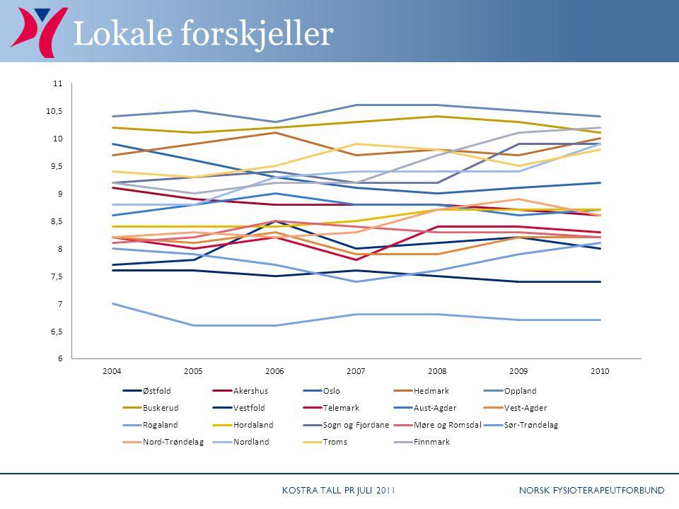 NORSK FYSIOTERAPEUTFORBUND Lokale forskjeller KOSTRA TALL PR JULI 2011