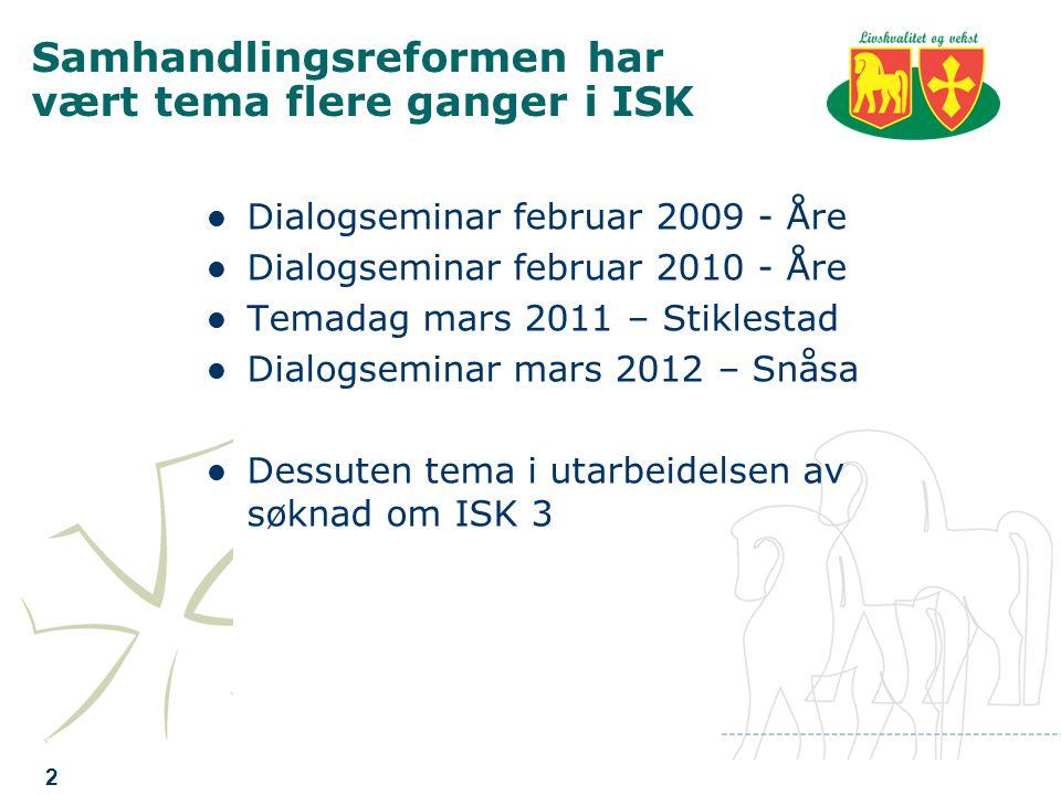 Dialogseminar Åre februar 2009 3 http://www.innherred-samkommune.no/saker/skom/dialogseminar_2009_are/090202_samhandlingsreformen_garasen.pdf
