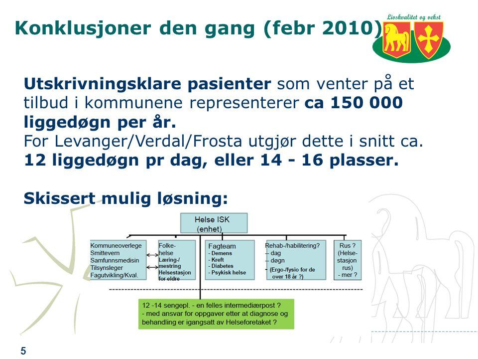 Konklusjoner den gang (febr 2010) 5 Utskrivningsklare pasienter som venter på et tilbud i kommunene representerer ca 150 000 liggedøgn per år.