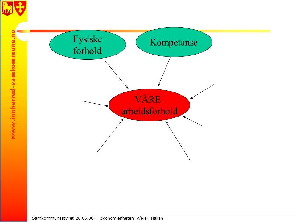 www.innherred-samkommune.no Samkommunestyret 26.06.08 – Økonomienheten v/Meir Hallan VÅRE arbeidsforhold Fysiske forhold Kompetanse