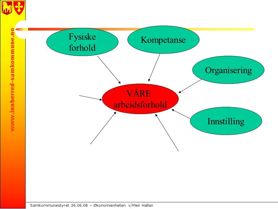 www.innherred-samkommune.no Samkommunestyret 26.06.08 – Økonomienheten v/Meir Hallan VÅRE arbeidsforhold Fysiske forhold Kompetanse Organisering Innstilling