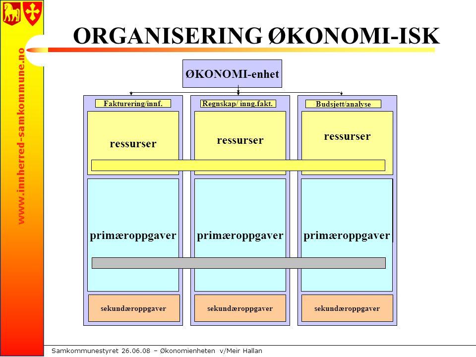 www.innherred-samkommune.no Samkommunestyret 26.06.08 – Økonomienheten v/Meir Hallan ORGANISERING ØKONOMI-ISK ØKONOMI-enhet Regnskap/ inng.fakt.