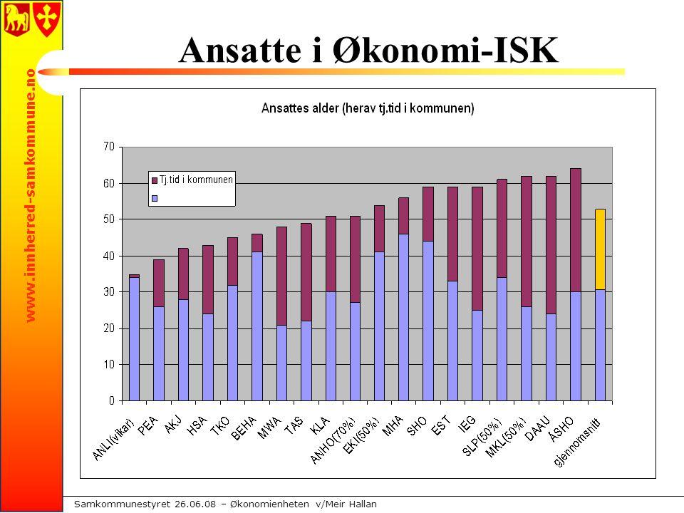 www.innherred-samkommune.no Samkommunestyret 26.06.08 – Økonomienheten v/Meir Hallan Ansatte i Økonomi-ISK