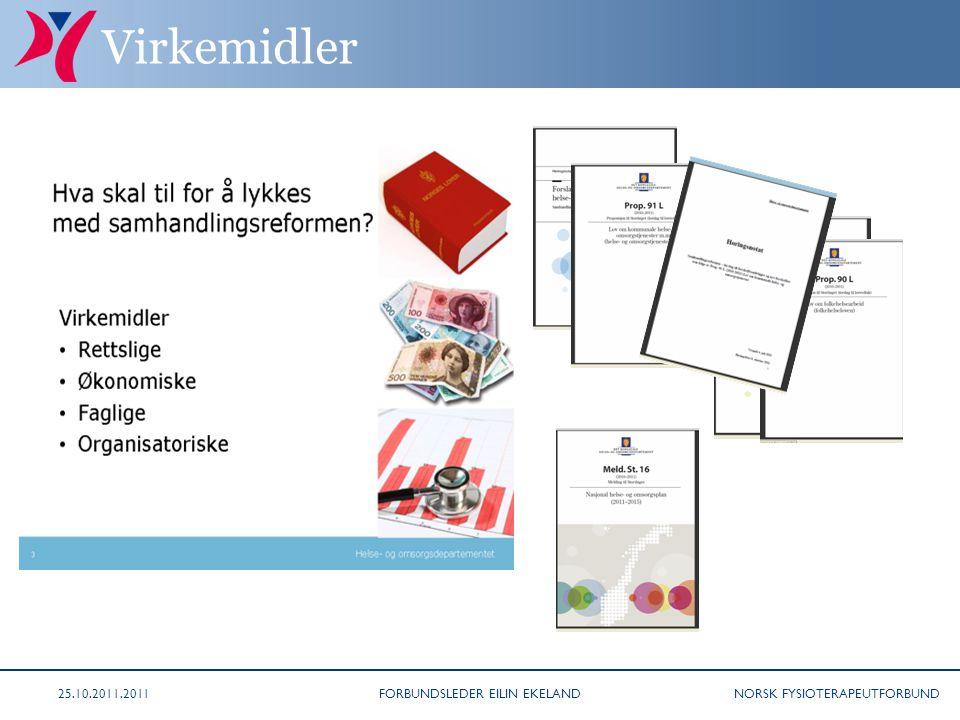 NORSK FYSIOTERAPEUTFORBUND Virkemidler 25.10.2011.2011FORBUNDSLEDER EILIN EKELAND