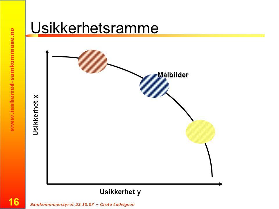 www.innherred-samkommune.no Samkommunestyret 23.10.07 – Grete Ludvigsen 16 Usikkerhet x Usikkerhet y Målbilder Usikkerhetsramme