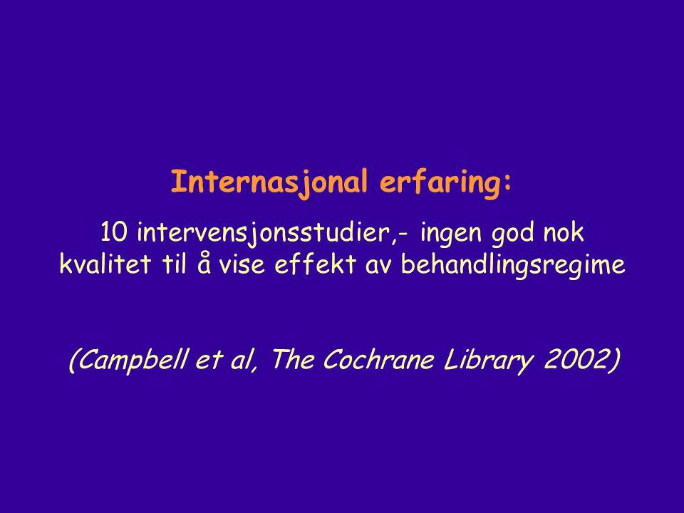 Internasjonal erfaring: 10 intervensjonsstudier,- ingen god nok kvalitet til å vise effekt av behandlingsregime (Campbell et al, The Cochrane Library