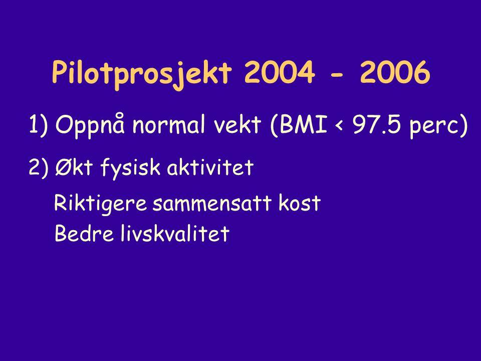 Pilotprosjekt 2004 - 2006 1) Oppnå normal vekt (BMI < 97.5 perc) 2) Økt fysisk aktivitet Riktigere sammensatt kost Bedre livskvalitet