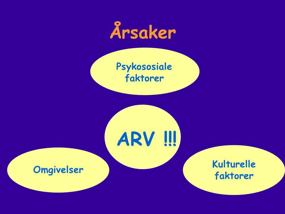 Årsaker ARV !!! Psykososiale faktorer Omgivelser Kulturelle faktorer
