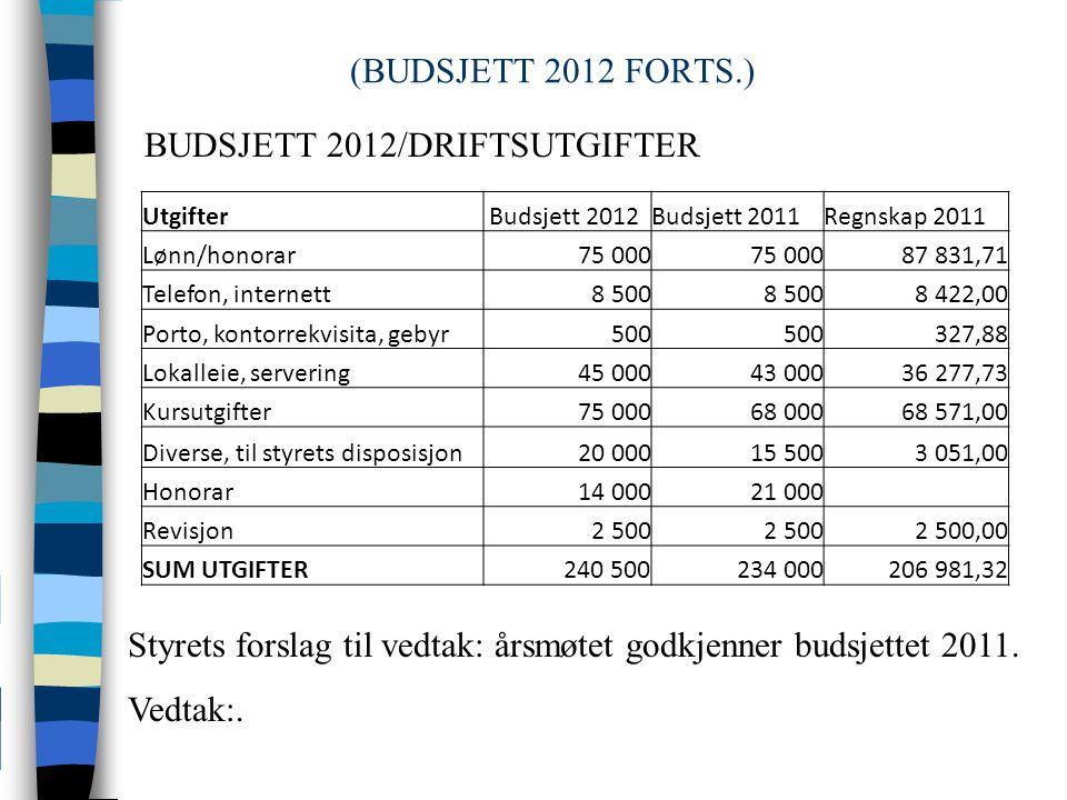 (BUDSJETT 2012 FORTS.) BUDSJETT 2012/DRIFTSUTGIFTER Styrets forslag til vedtak: årsmøtet godkjenner budsjettet 2011.