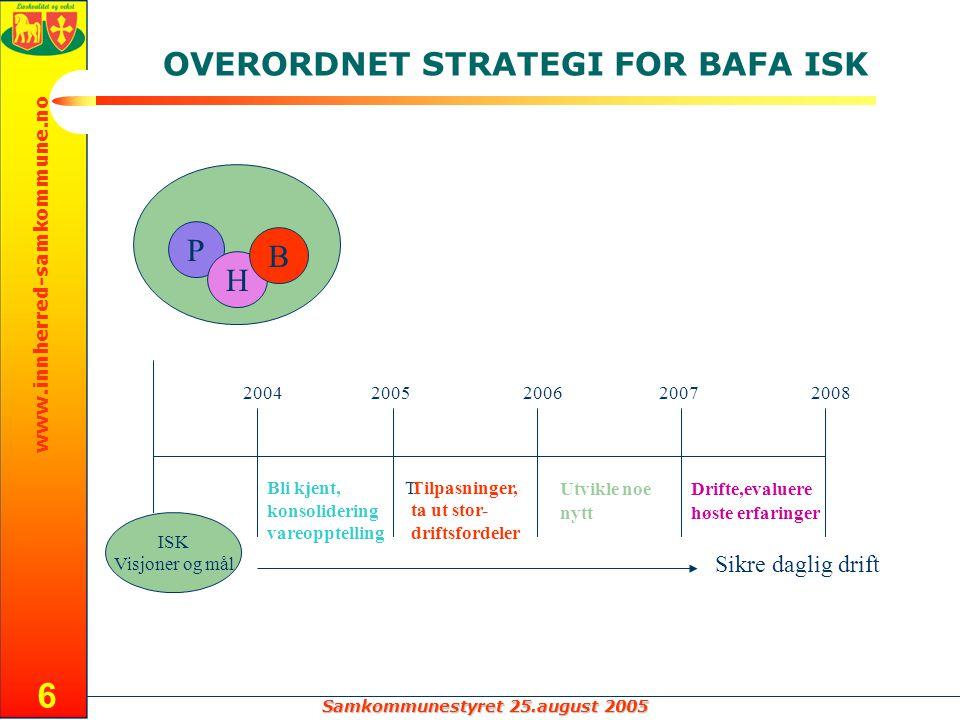 Samkommunestyret 25.august 2005 www.innherred-samkommune.no 7 UTGORDRINGER FOR BAFA ISK Drift: Opprettholde tjenestenivået under prosjektet-brukerne skal ikke bli skadelidende (85% av tiden) Tilpasning: Endrede rammebetingelser (14% av tiden) Utvikling: Søke/lære, prøve ut nye modeller, lede/gå inn i prosesser, -utvide og/eller endre tjenestetilbud.