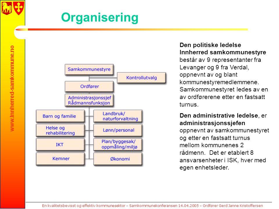 www.innherred-samkommune.no En kvalitetsbevisst og effektiv kommunesektor – Samkommunekonferansen 14.04.2005 – Ordfører Gerd Janne Kristoffersen Organ