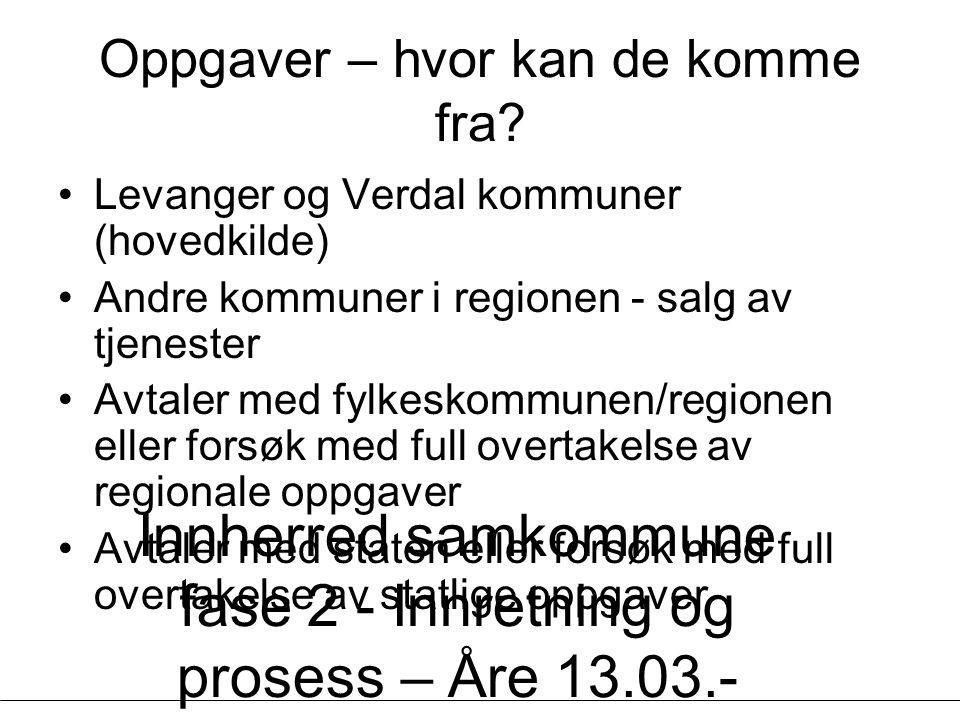 Innherred samkommune fase 2 - Innretning og prosess – Åre 13.03.- 14.03.07 - Geir Vinsand og Jørund K Nilsen, NIVI Analyse Oppgaver – hvor kan de komme fra.