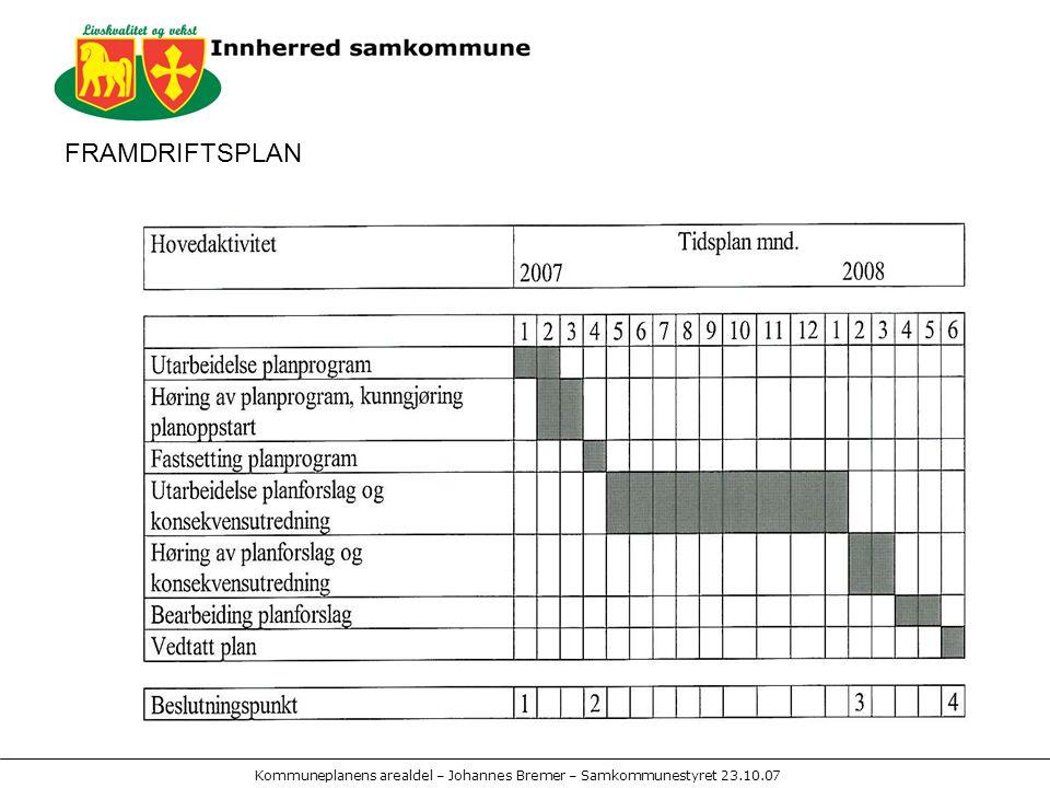 Kommuneplanens arealdel – Johannes Bremer – Samkommunestyret 23.10.07 FRAMDRIFTSPLAN