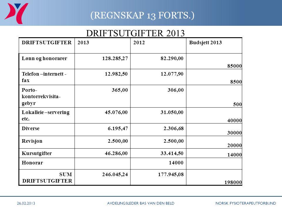 NORSK FYSIOTERAPEUTFORBUND (REGNSKAP 13 FORTS.) DRIFTSUTGIFTER20132012Budsjett 2013 Lønn og honorarer128.285,2782.290,00 85000 Telefon –internett - fax 12.982,5012.077,90 8500 Porto- kontorrekvisita- gebyr 365,00306,00 500 Lokalleie –servering etc.