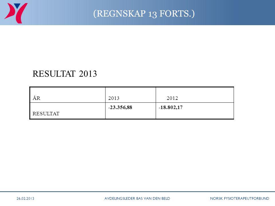 NORSK FYSIOTERAPEUTFORBUND (REGNSKAP 13 FORTS.) ÅR2013 2012 RESULTAT -23.356,88-18.802,17 RESULTAT 2013 AVDELINGSLEDER BAS VAN DEN BELD26.02.2013