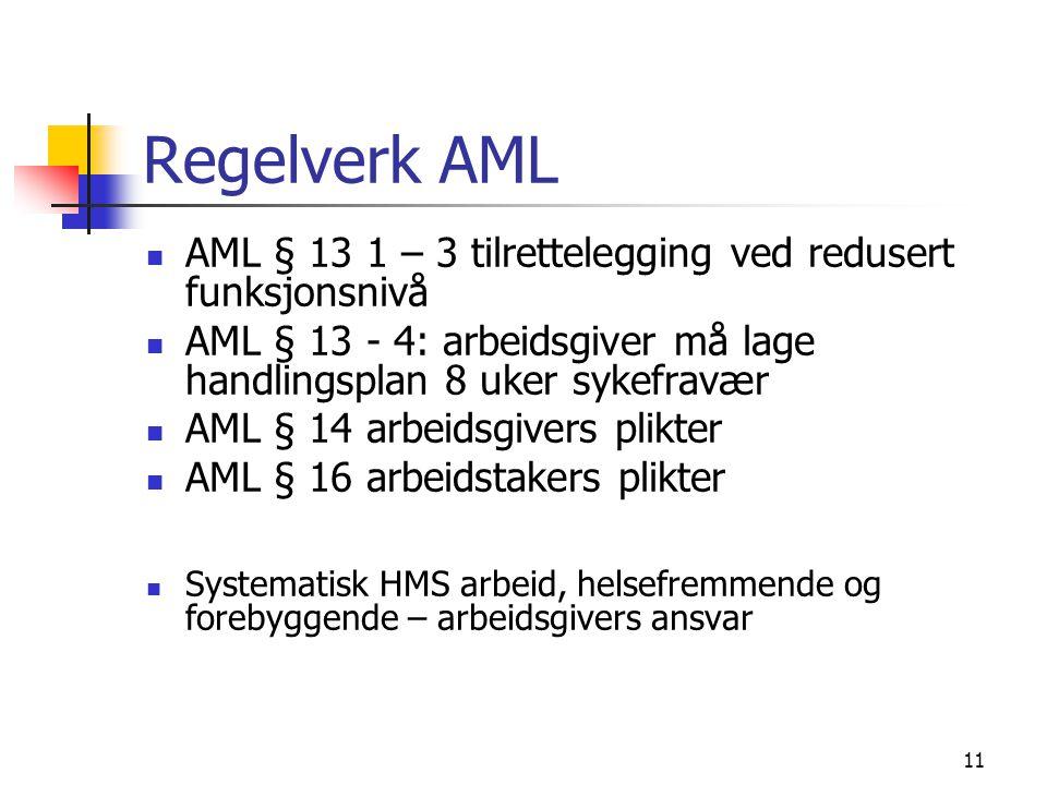 11 Regelverk AML AML § 13 1 – 3 tilrettelegging ved redusert funksjonsnivå AML § 13 - 4: arbeidsgiver må lage handlingsplan 8 uker sykefravær AML § 14