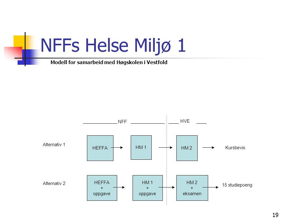 19 NFFs Helse Miljø 1 Modell for samarbeid med Høgskolen i Vestfold HEFFA + oppgave HM 1 + oppgave HM 2 + eksamen HM 2 Alternativ 1 Alternativ 2 15 st