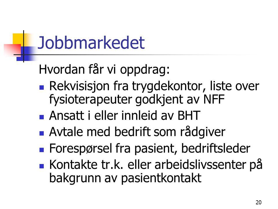 20 Jobbmarkedet Hvordan får vi oppdrag: Rekvisisjon fra trygdekontor, liste over fysioterapeuter godkjent av NFF Ansatt i eller innleid av BHT Avtale