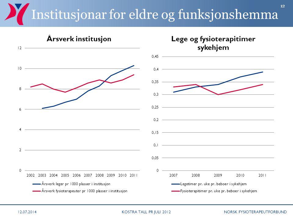 NORSK FYSIOTERAPEUTFORBUND Institusjonar for eldre og funksjonshemma KOSTRA TALL PR JULI 201212.07.2014 12